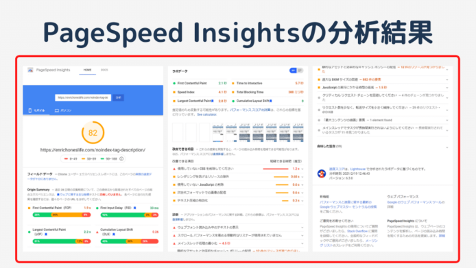 PageSpeed Insightsの分析結果