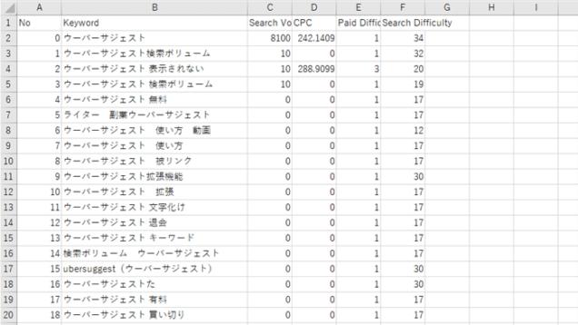 CSVファイルの文字化けを直す方法⑤