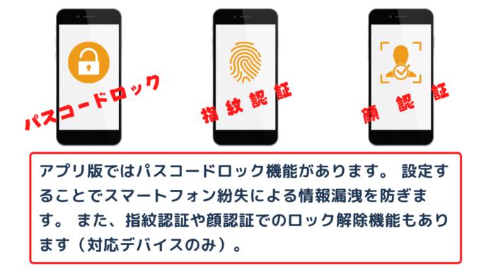 パスコードロック&指紋認証